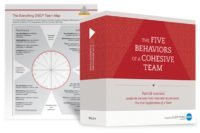 The Five Behaviors™ Team Assessment Profile